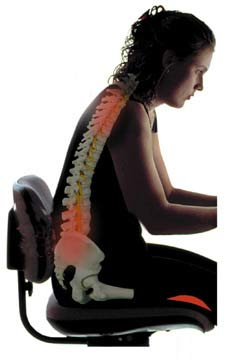 Sluching Poor Posture leads to Kyphosis