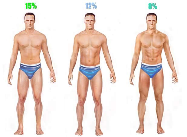 men-body-fat-low.jpg