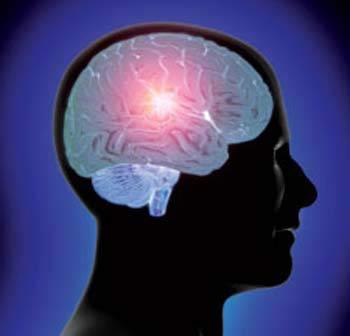 Improves Mental Clarity