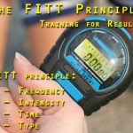 The FITT Principle & Training for Results – Fitness 101