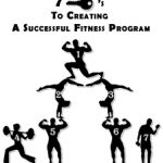 7 Keys to Creating a Successful Fitness Program