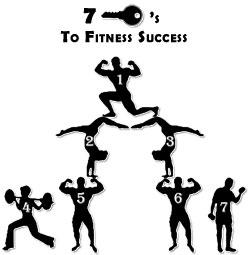 7 Keys to Fitness Success