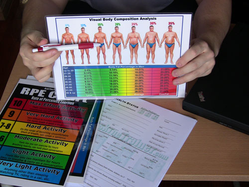 Personal Trainer Forms - CPT Forms / Charts: Consultation, Assessment