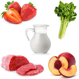 the importanct of nutrition