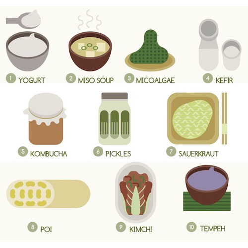 What Food Is Good As Taking A Probiotic