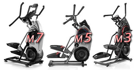 bowflex products overview